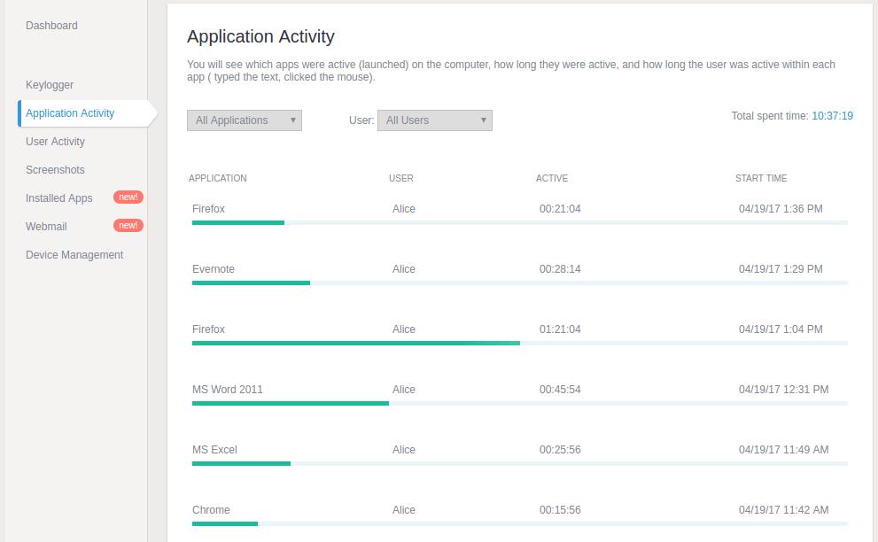Anwendungs-Aktivitäten